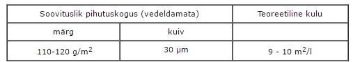 Akvi Top FD 30