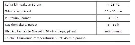 Fontecryl SC 50